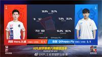 王者荣耀KPL秋季赛第八周最佳选手:西部Hero·久诚、东部QGhappy·Fly