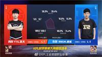 王者荣耀KPL联赛第九周最佳选手数据分析——双打野霸榜