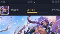 王者荣耀S13赛季辅助流兰陵王流行;李信胜率大幅上涨!