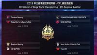 2019王者荣耀世冠杯选拔赛赛程正式出炉 总决赛对抗前瞻