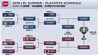 LPL夏季赛季后赛对阵表公布 FPX已经基本锁定S9门票