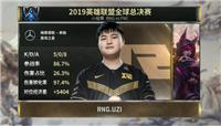 S9小组赛RNG战胜FNC:欧成打UZI就是天然怕 狼行发挥让人惊喜