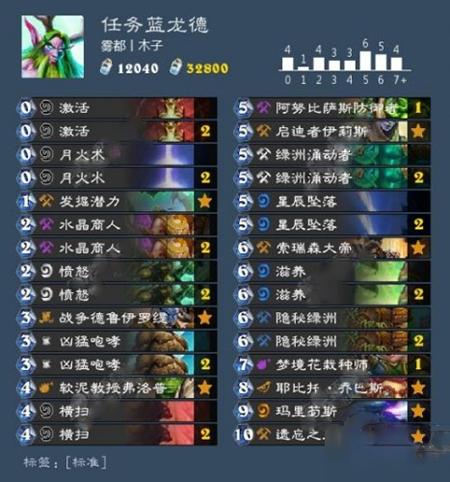 炉石传说任务蓝龙德玩法攻略 新版本强势阵容推荐