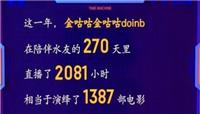 斗鱼2019时光机数据:Doinb全年直播长达2081小时