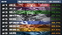 炉石传说最新上分卡组推荐 附卡组代码