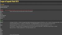 英雄联盟10.15版本改动计划:世界赛版本开始设计 厄斐琉斯再削弱