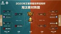 王者荣耀世冠四强名单及半决赛赛程一览