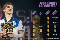 Caps连续四年打入世界赛 LOL欧洲法王名不虚传