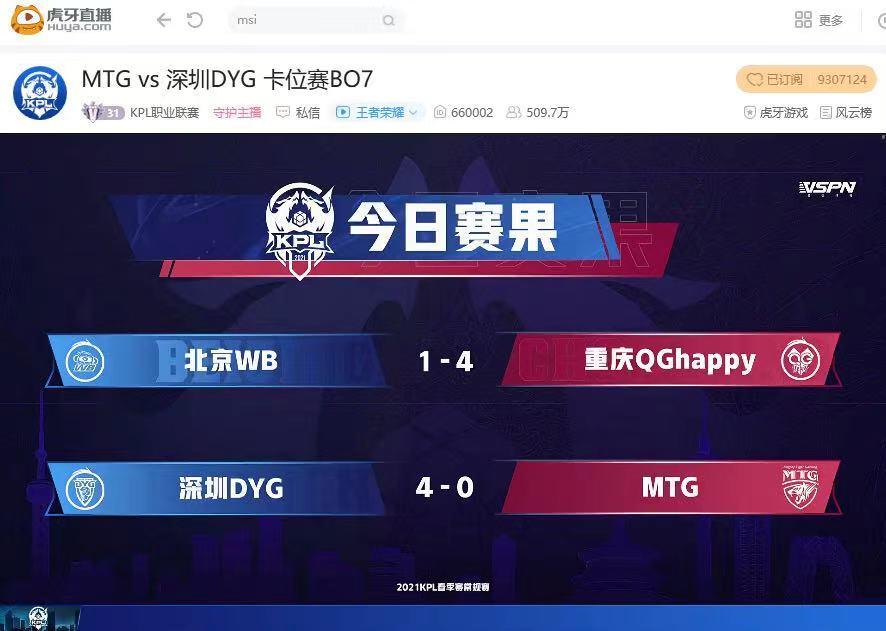 KPL春季赛生死战:重庆QGhappy击败北京WB