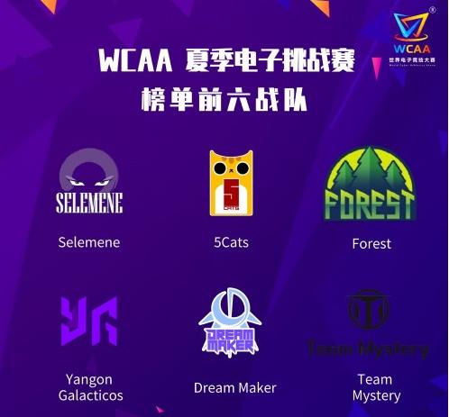 DOTA2:WCAA夏季狂欢杯决赛即将开战