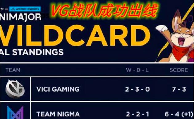 DOTA2中国VG战队出线,IG战队无缘major正赛