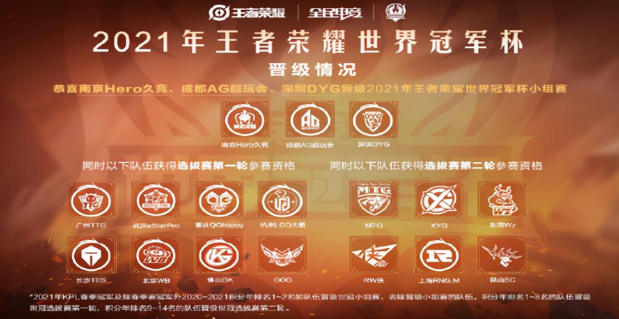 南京Hero、成都AG晋级世冠正赛,TTG对战GOG