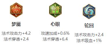 王者荣耀S14狄仁杰AP铭文搭配
