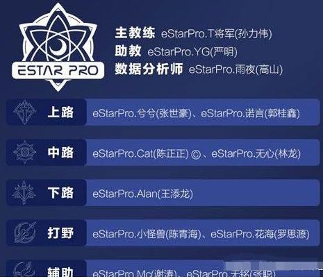 2019年KPL春季赛:eStarPro花海首次登上KPL舞台!职业首秀值得期待