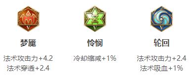王者荣耀S14不知火舞五级铭文搭配