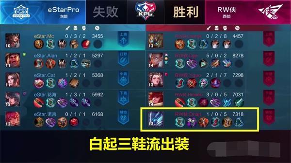"""王者荣耀:KPL赛场""""双鞋流""""套路出装玩法解析,新赛季上分黑科技"""