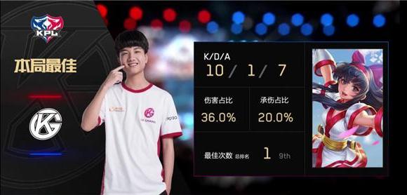 """王者荣耀KPL的""""新人时代""""!你最喜欢哪一位新人选手?"""