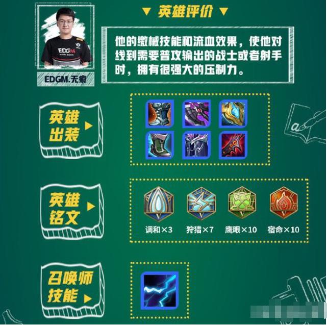王者荣耀KPL职业选手解析盘古打法,看KPL盘古出装铭文!