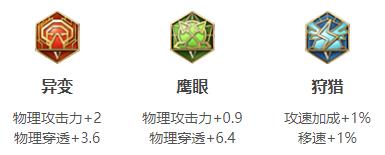 """王者荣耀S14李信""""惩戒流""""铭文搭配"""