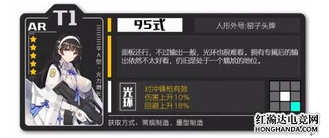 少女前线火力增长型AR推荐,当前版本强势AR战术人形.png