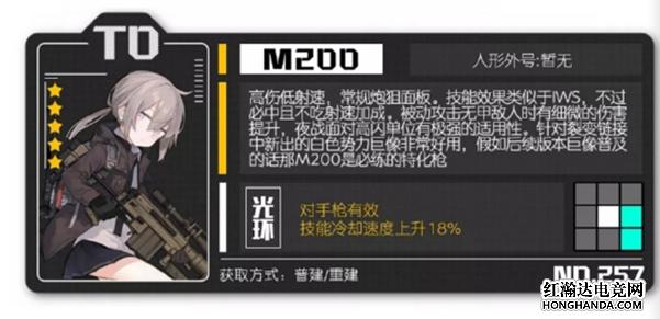 少女前线特殊型RF培养推荐,针对高闪避与精英单位的RF攻略