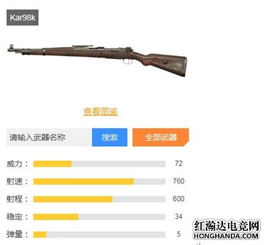 和平精英哪个狙击枪好?和平精英狙击枪排名