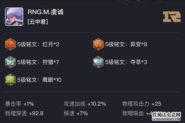 王者荣耀S17云中君玩法 RNG.M虔诚云中君打法节奏攻略