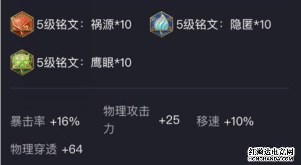 王者荣耀S17马超六神装推荐 马超最强铭文出装攻略