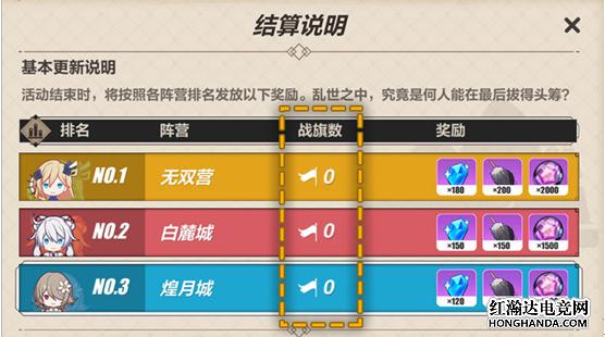 崩坏3崩坏国记占点方法介绍